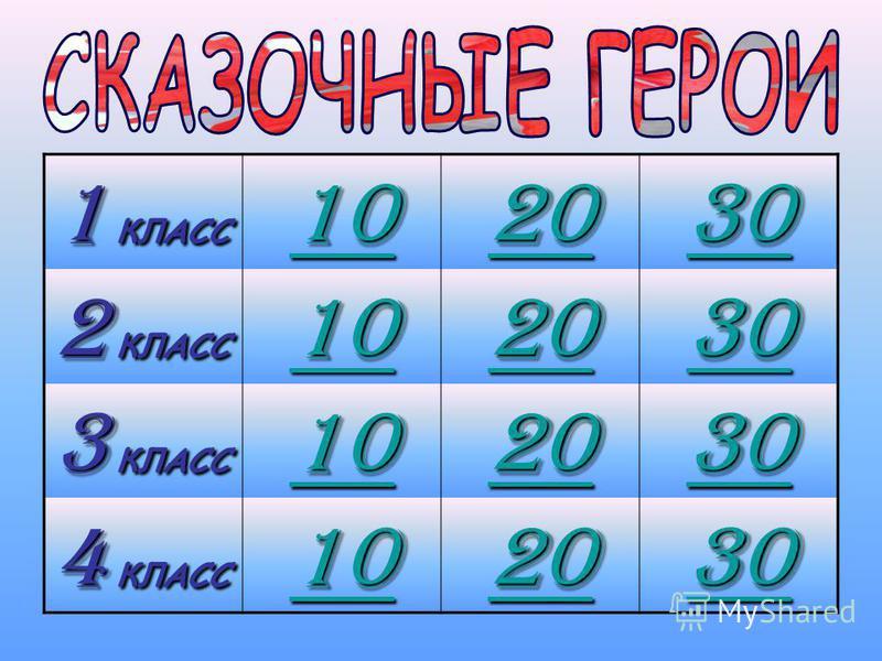 1 КЛАСС 10 20 30 2 КЛАСС 10 20 30 3 КЛАСС 10 20 30 4 КЛАСС 10 20 30