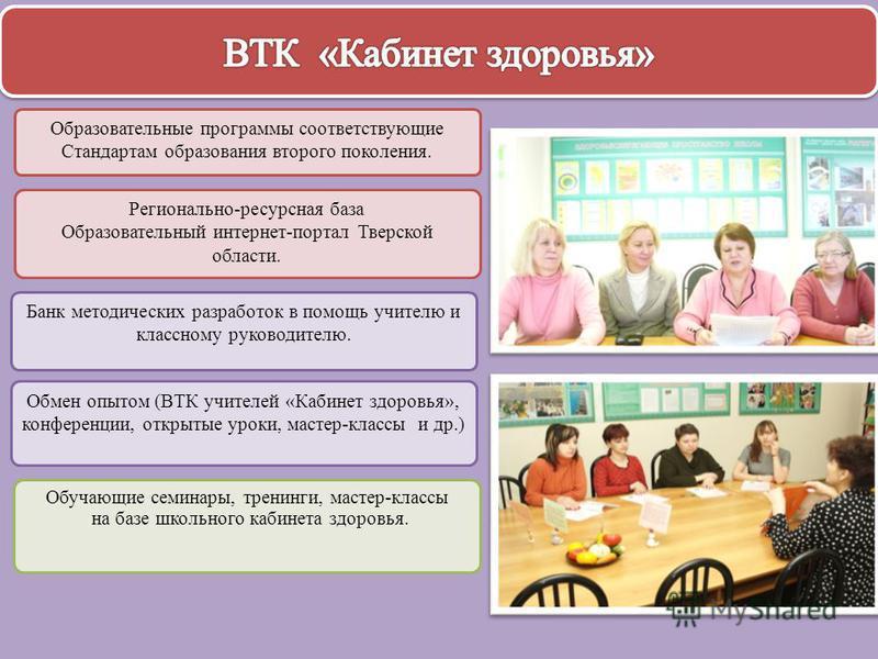 Идея создания кабинета здоровья Образовательные программы соответствующие Стандартам образования второго поколения. Обмен опытом (ВТК учителей «Кабинет здоровья», конференции, открытые уроки, мастер-классы и др.) Банк методических разработок в помощь