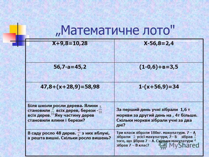 Математичне лото