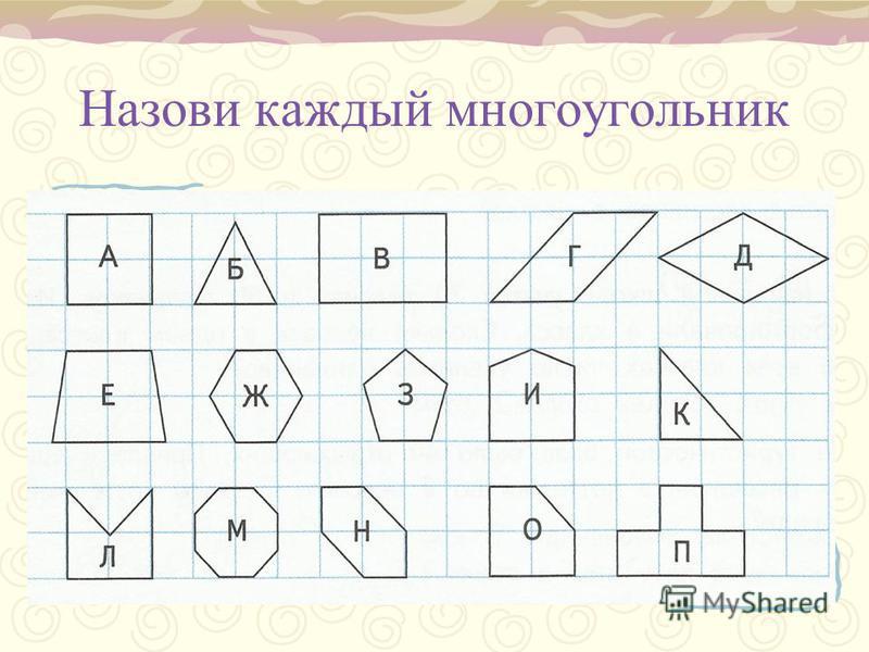 Назови каждый многоугольник