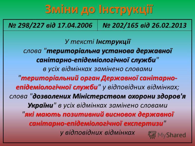 Зміни до Інструкції 298/227 від 17.04.2006 202/165 від 26.02.2013 територіальна установа державної санітарно-епідеміологічної служби територіальний орган Державної санітарно- епідеміологічної служби дозволених Міністерством охорони здоров'я України я