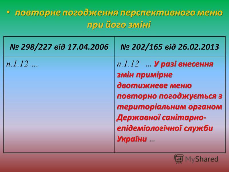 298/227 від 17.04.2006 202/165 від 26.02.2013 п.1.12 … У разі внесення змін примірне двотижневе меню повторно погоджується з територіальним органом Державної санітарно- епідеміологічної служби України п.1.12 … У разі внесення змін примірне двотижневе