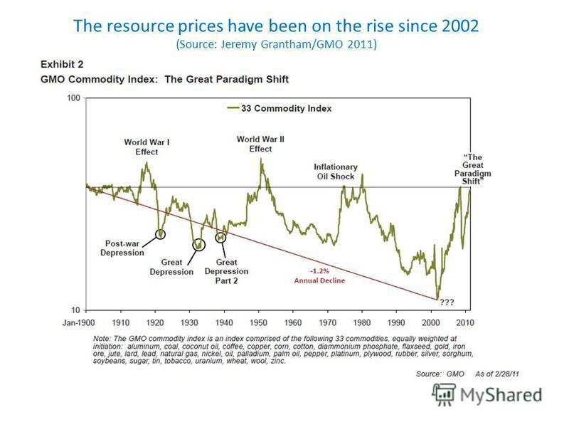 The resource prices have been on the rise since 2002 (Source: Jeremy Grantham/GMO 2011)