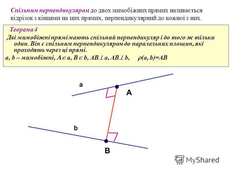 Cпільним перпендикуляром до двох мимобіжних прямих називається відрізок з кінцями на цих прямих, перпендикулярний до кожної з них. a b А В Теорема 4 Дві мимобіжні прямі мають спільний перпендикуляр і до того ж тільки один. Він є спільним перпендикуля