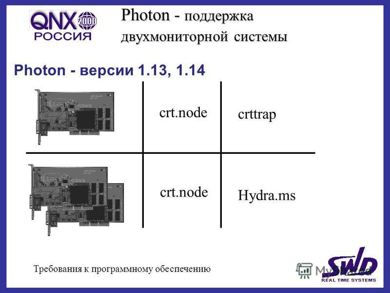 Photon - поддержка двух мониторной системы Требования к программному обеспечению Photon - версии 1.13, 1.14 crt.node crttrap Hydra.ms