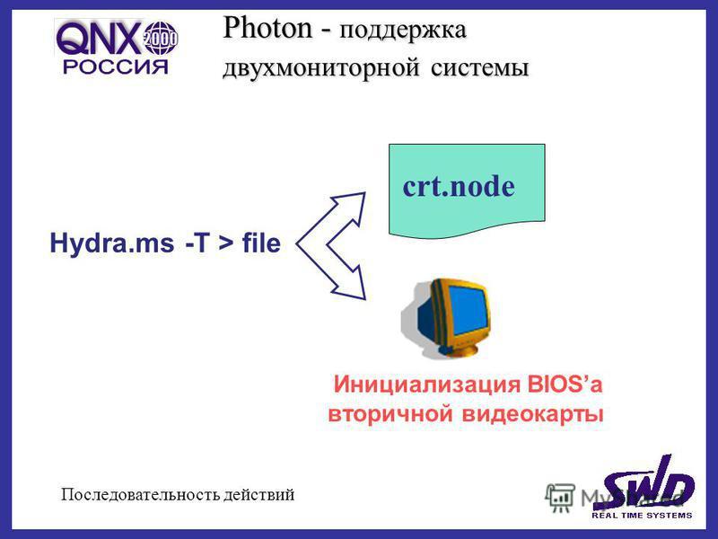 Photon - поддержка двух мониторной системы Hydra.ms -T > file Последовательность действий crt.node Инициализация BIOSа вторичной видеокарты
