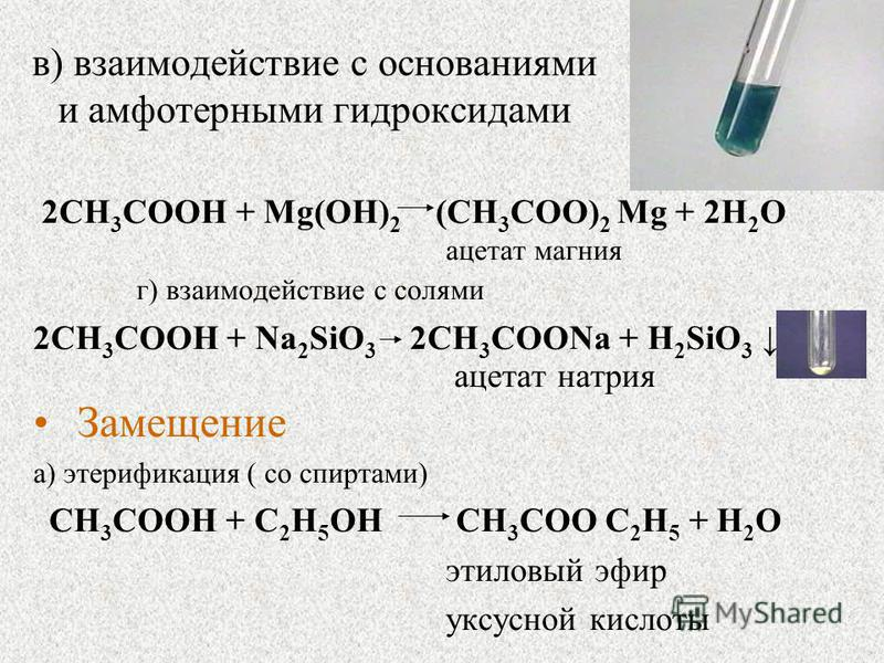 в) взаимодействие с основаниями и амфотерными гидроксидами 2СН 3 СООН + Mg(ОН) 2 (СН 3 СОО) 2 Mg + 2Н 2 О ацетат магния г) взаимодействие с солями 2СН 3 СООН + Na 2 SiO 3 2СН 3 СООNa + Н 2 SiO 3 ацетат натрия Замещение а) этерификация ( со спиртами)