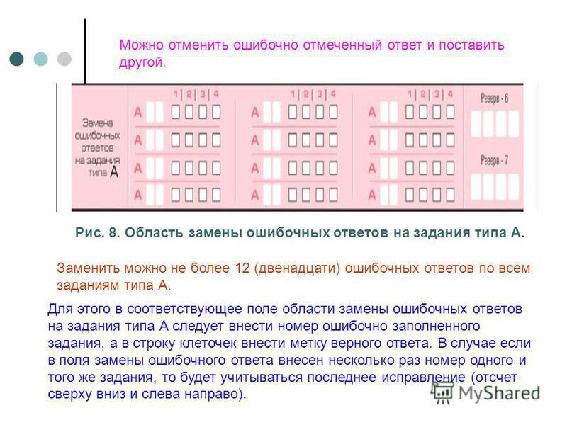 Можно отменить ошибочно отмеченный ответ и поставить другой. Рис. 8. Область замены ошибочных ответов на задания типа А. Заменить можно не более 12 (двенадцати) ошибочных ответов по всем заданиям типа А. Для этого в соответствующее поле области замен