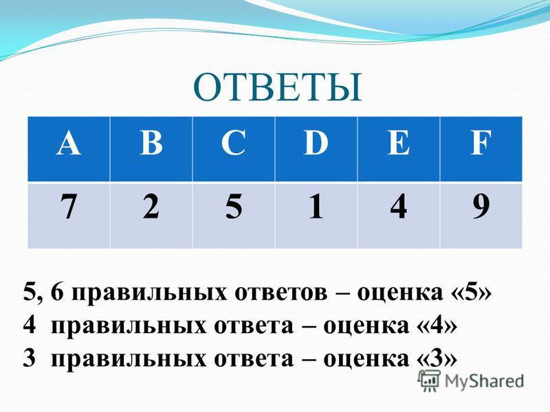 ОТВЕТЫ ABCDEF 725149 5, 6 правильных ответов – оценка «5» 4 правильных ответа – оценка «4» 3 правильных ответа – оценка «3»