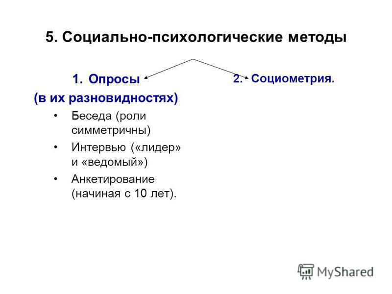 5. Социально-психологические методы 1. Опросы (в их разновидностях) Беседа (роли симметричны) Интервью («лидер» и «ведомый») Анкетирование (начиная с 10 лет). 2.Социометрия.