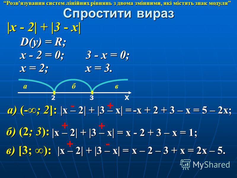 |x – 2| + |3 – x| = Спростити вираз |x - 2| + |3 - х| D(y) = R; x - 2 = 0; x = 2; 3 - x = 0; x = 3. X23 абв а) (-; 2]: б) (2; 3): в) [3; ): Розв'язування систем лінійних рівнянь з двома змінними, які містять знак модуля - + + + + - -x + 2 + 3 – x = 5