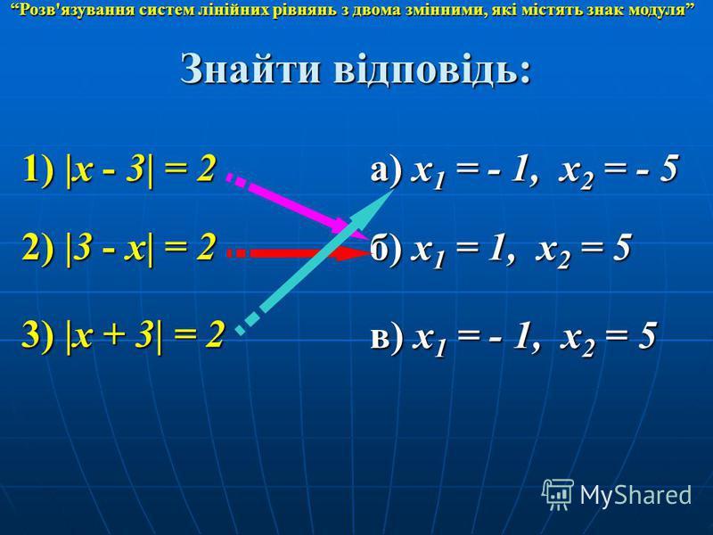 Знайти відповідь: 1) |x - 3| = 2 а) x 1 = - 1, x 2 = - 5 2) |3 - x| = 2 3) |x + 3| = 2 б) x 1 = 1, x 2 = 5 в) x 1 = - 1, x 2 = 5 Розв'язування систем лінійних рівнянь з двома змінними, які містять знак модуля
