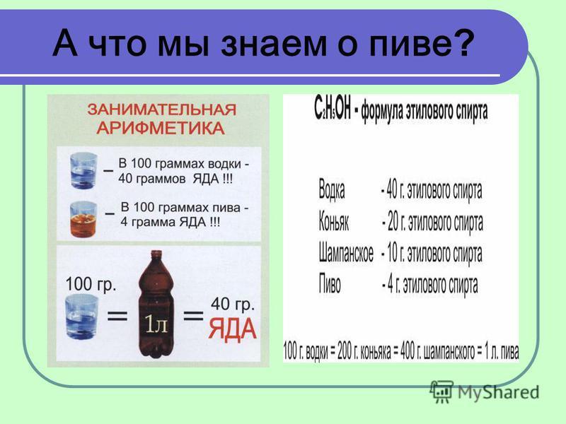 А что мы знаем о пиве ?