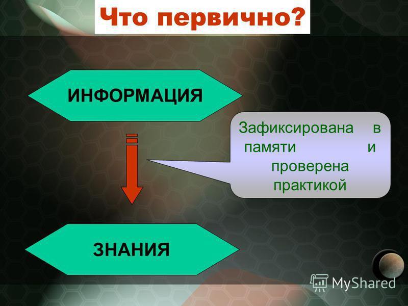 Что первично? ИНФОРМАЦИЯ ЗНАНИЯ Зафиксирована в памяти и проверена практикой