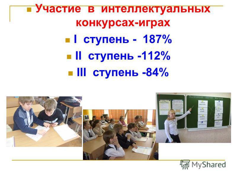 Участие в интеллектуальных конкурсах-играх I ступень - 187% II ступень -112% III ступень -84%