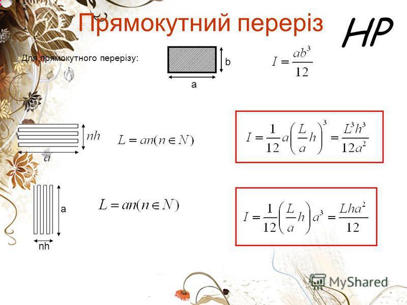 HP Прямокутний переріз Для прямокутного перерізу: a b a nh