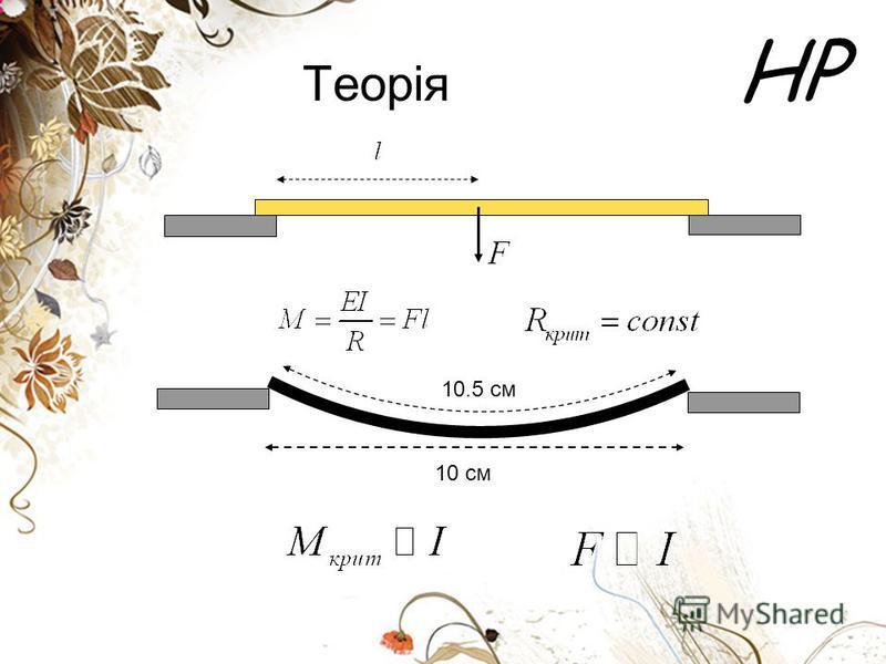 HP Теорія 10 см 10.5 см