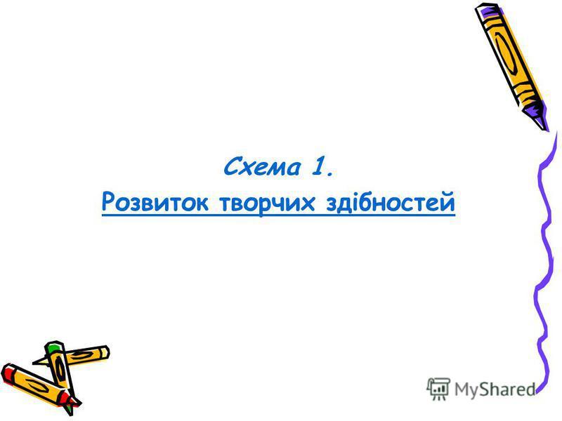 Схема 1. Розвиток творчих здібностей