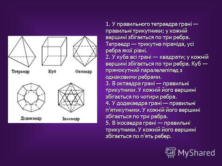 1. У правильного тетраедра грані правильні трикутники; у кожній вершині збігається по три ребра. Тетраедр трикутна піраміда, усі ребра якої рівні. 2. У куба всі грані квадрати; у кожній вершині збігається по три ребра. Куб прямокутний паралелепіпед з
