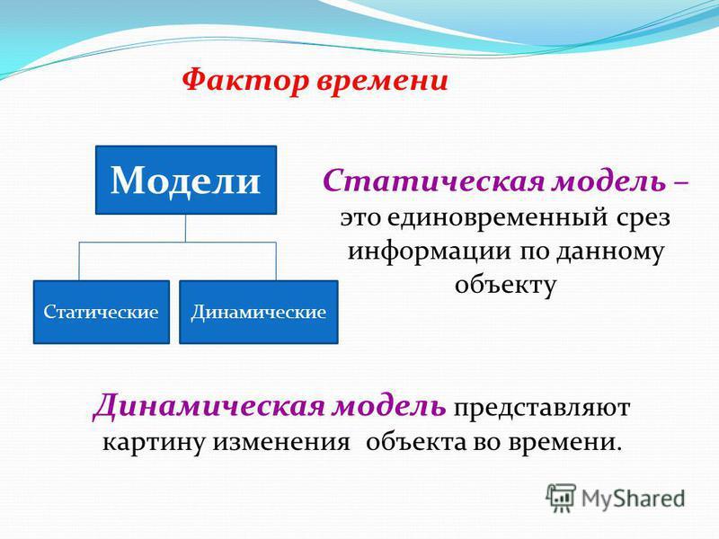 Фактор времени Модели Статические Динамические Статическая модель – это единовременный срез информации по данному объекту Динамическая модель представляют картину изменения объекта во времени.