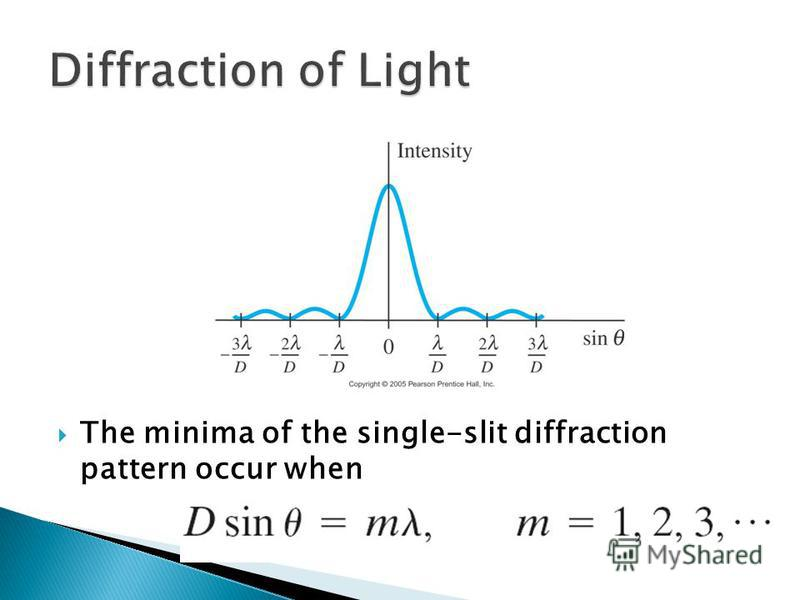 The minima of the single-slit diffraction pattern occur when