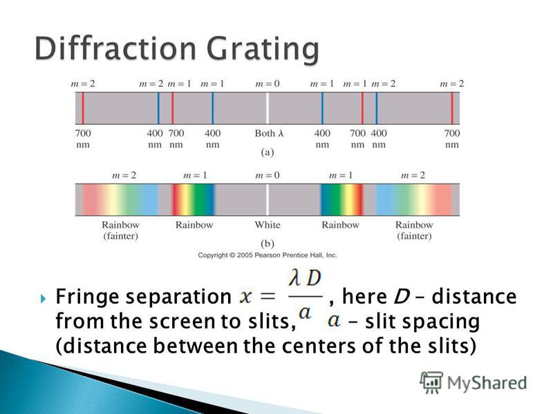 Fringe separation, here D – distance from the screen to slits, – slit spacing (distance between the centers of the slits)