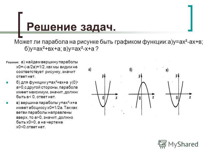 Решение задач. Решение: а) найдем вершину параболы х 0=-(-а/2 а)=1/2, как мы видим не соответствует рисунку, значит ответ нет. б) для функции у=ах²+вх+а у(0)= а>0,с другой стороны, парабола имеет максимум, значит, должно быть а< 0, ответ нет. в) верш