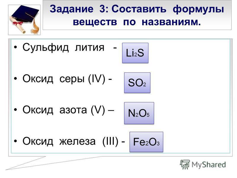 Задание 3: Составить формулы веществ по названиям. Сульфид лития - Оксид серы (IV) - Оксид азота (V) – Оксид железа (III) - Li 2 S SO 2 N2O5N2O5 N2O5N2O5 Fe 2 O 3