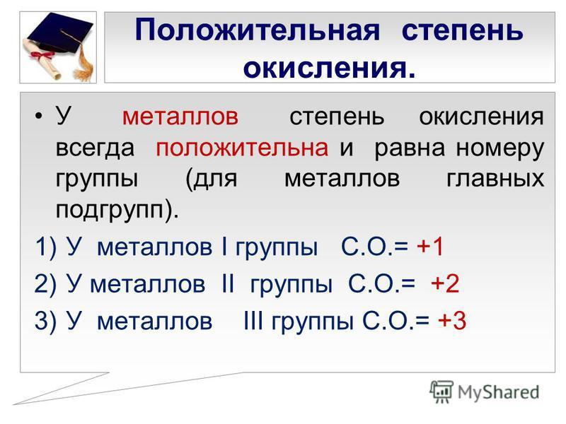 Положительная степень окисления. У металлов степень окисления всегда положительна и равна номеру группы (для металлов главных подгрупп). 1)У металлов I группы С.О.= +1 2)У металлов II группы С.О.= +2 3)У металлов III группы С.О.= +3