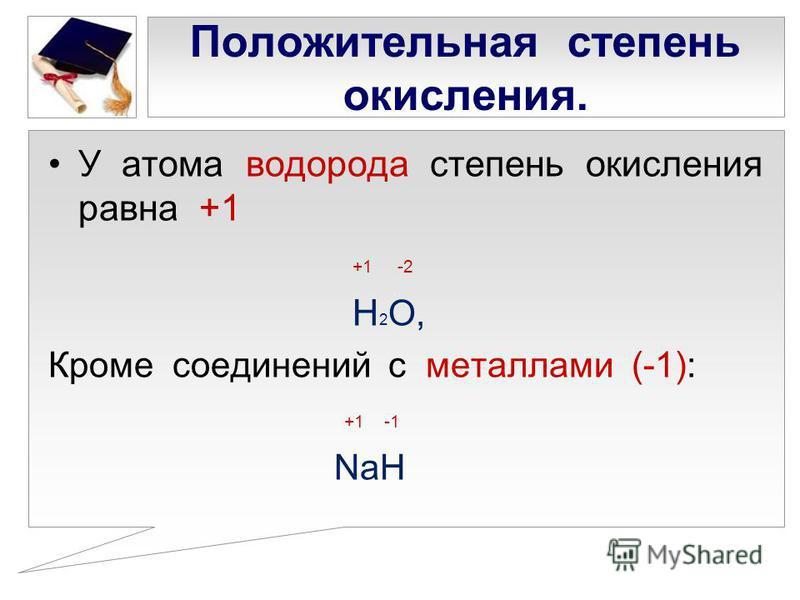 Положительная степень окисления. У атома водорода степень окисления равна +1 +1 -2 Н 2 О, Кроме соединений с металлами (-1): +1 -1 NaH