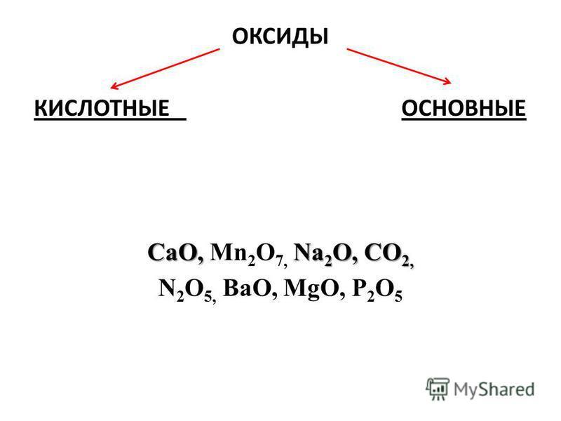 ОКСИДЫ КИСЛОТНЫЕ ОСНОВНЫЕ CaO, Na 2 O, CO 2, CaO, Mn 2 O 7, Na 2 O, CO 2, N 2 O 5, BaO, MgО, P 2 O 5