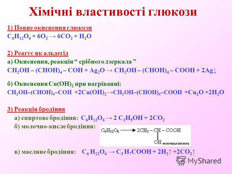 Хімічні властивості глюкози 1) Повне окиснення глюкози C 6 H 12 O 6 + 6O 2 6CO 2 + H 2 O 2) Реагує як альдегід а) Окиснення, реакція срібного дзеркала СН 2 ОН – (СНОН) 4 – СОН + Ag 2 O СН 2 ОН – (СНОН) 4 – СООН + 2Ag б) Окиснення Cu(OH) 2 при нагріва
