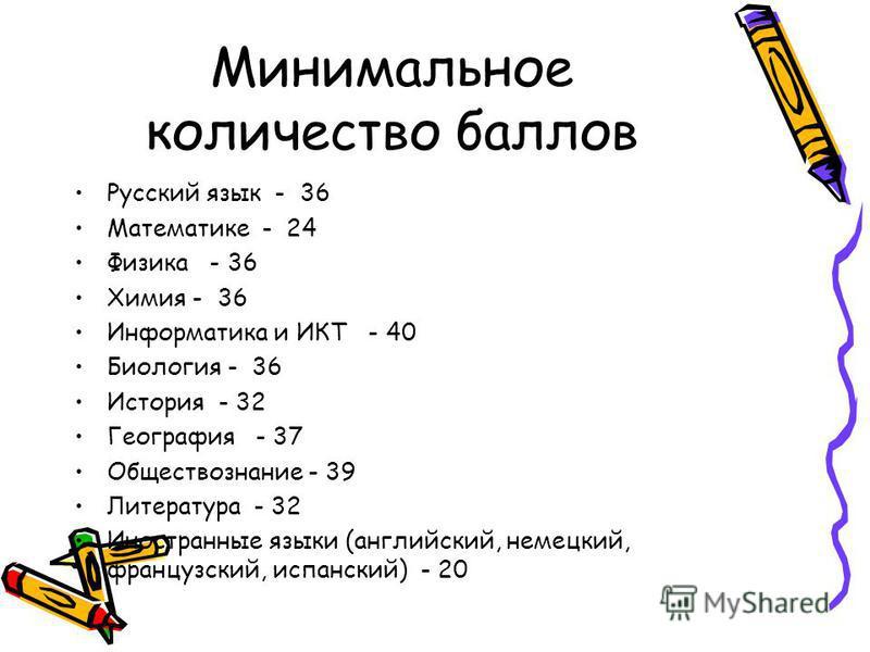 Минимальное количество баллов Русский язык - 36 Математике - 24 Физика - 36 Химия - 36 Информатика и ИКТ - 40 Биология - 36 История - 32 География - 37 Обществознание - 39 Литература - 32 Иностранные языки (английский, немецкий, французский, испански