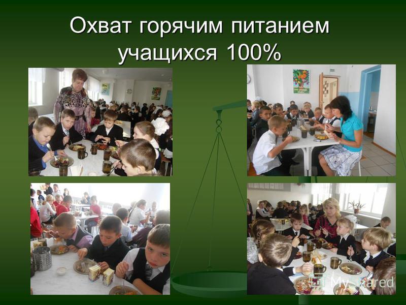Охват горячим питанием учащихся 100%