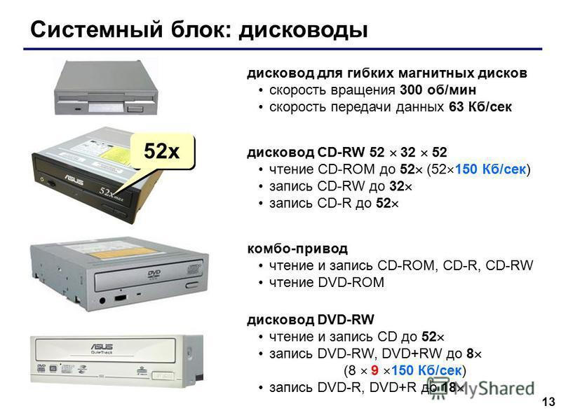 13 Системный блок: дисководы дисковод для гибких магнитных дисков скорость вращения 300 об/мин скорость передачи данных 63 Кб/сек дисковод CD-RW 52 32 52 чтение CD-ROM до 52 (52 150 Кб/сек) запись CD-RW до 32 запись CD-R до 52 52x комбо-привод чтение