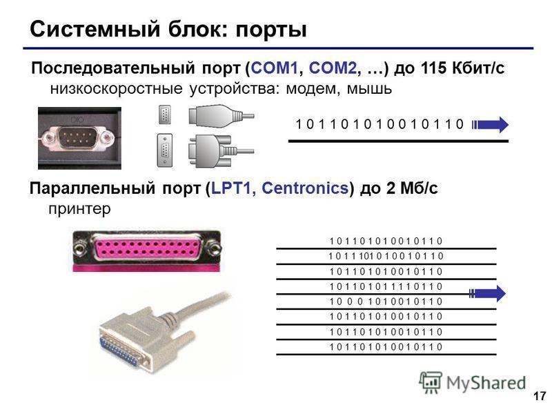17 Системный блок: порты Последовательный порт (COM1, COM2, …) до 115 Кбит/с низкоскоростные устройства: модем, мышь 1 0 1 1 0 1 0 1 0 0 1 0 1 1 0 Параллельный порт (LPT1, Centronics) до 2 Мб/с принтер 1 0 1 1 0 1 0 1 0 0 1 0 1 1 0 1 0 1 1 101 0 1 0