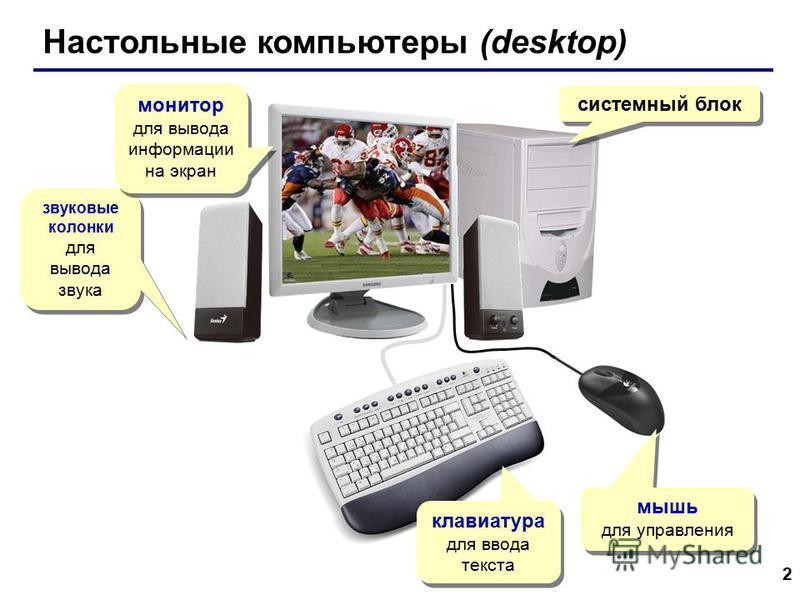 2 Настольные компьютеры (desktop) системный блок звуковые колонки для вывода звука мышь для управления монитор для вывода информации на экран монитор для вывода информации на экран клавиатура для ввода текста