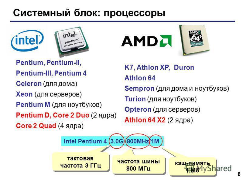 8 Системный блок: процессоры Pentium, Pentium-II, Pentium-III, Pentium 4 Celeron (для дома) Xeon (для серверов) Pentium M (для ноутбуков) Pentium D, Core 2 Duo (2 ядра) Core 2 Quad (4 ядра) Intel Pentium 4 3.0G 800MHz/1M тактовая частота 3 ГГц частот