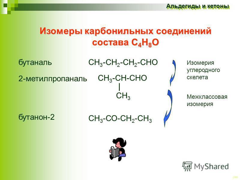 CEE Альдегиды и кетоны Изомеры карбонильных соединений состава С 4 Н 8 О бутаналь бутанон-2 СН 3 -СН 2 -СН 2 -СНО СН 3 -СН-СНО СН 3 2-метилпропаналь Изомерия углеродного скелета Межклассовая изомерия СН 3 -СО-СН 2 -СН 3