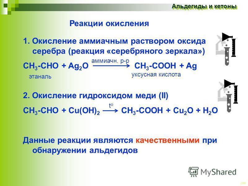 CEE Альдегиды и кетоны 1. Окисление аммиачнойым раствором оксида серебра (реакция «серебряного зеркала») СН 3 -СНО + Ag 2 О СH 3 -COOH + Ag 2. Окисление гидроксидом меди (II) СН 3 -СНО + Cu(OH) 2 CН 3 -СOОH + Cu 2 О + Н 2 O Данные реакции являются ка
