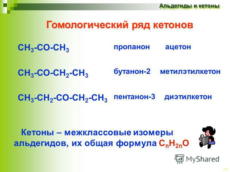CEE Альдегиды и кетоны Гомологический ряд кетонов Кетоны – межклассовые изомеры альдегидов, их общая формула С n H 2n О СН 3 -СО-СН 3 СН 3 -СО-СН 2 -СН 3 СН 3 -СН 2 -СО-СН 2 -СН 3 пропанон ацетон бутанон-2 метилэтилкетон пентанон-3 диэтилкетон