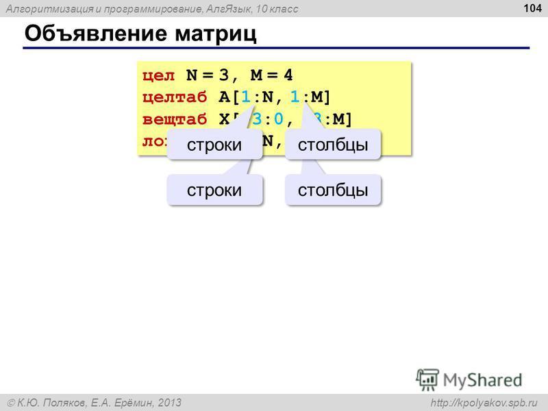Алгоритмизация и программирование, Алг Язык, 10 класс К.Ю. Поляков, Е.А. Ерёмин, 2013 http://kpolyakov.spb.ru Объявление матриц 104 цел N = 3, M = 4 целтаб A[1:N, 1:M] вещтаб X[-3:0, -8:M] логтаб L[1:N, 0:1] цел N = 3, M = 4 целтаб A[1:N, 1:M] вещтаб
