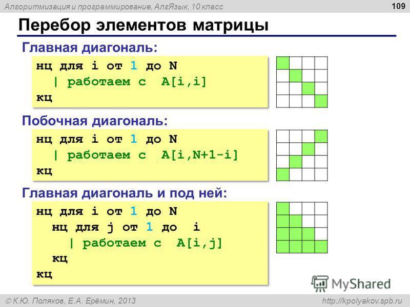 Алгоритмизация и программирование, Алг Язык, 10 класс К.Ю. Поляков, Е.А. Ерёмин, 2013 http://kpolyakov.spb.ru Перебор элементов матрицы 109 Главная диагональ: нц для i от 1 до N | работаем с A[i,i] кц нц для i от 1 до N | работаем с A[i,i] кц Побочна