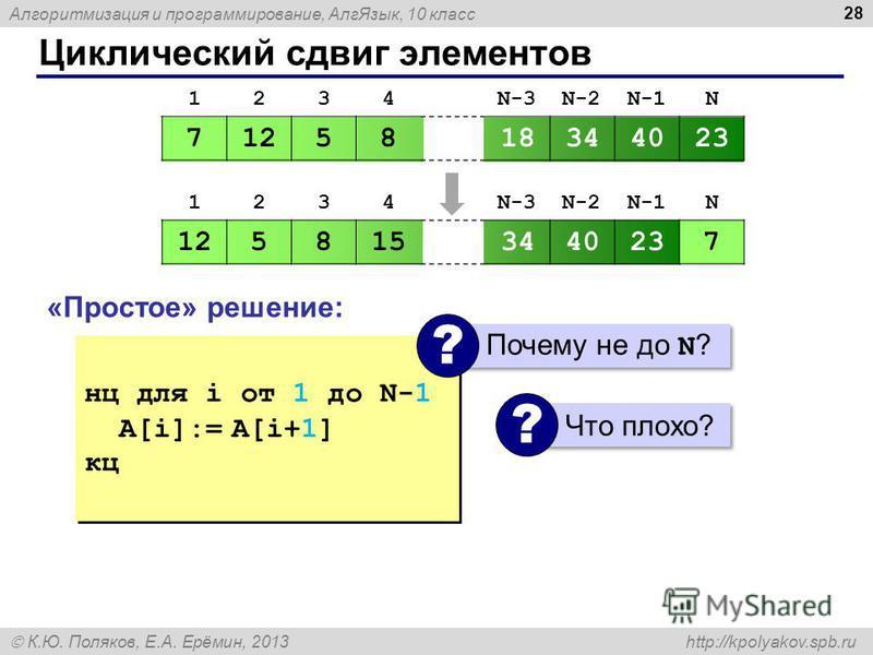 Алгоритмизация и программирование, Алг Язык, 10 класс К.Ю. Поляков, Е.А. Ерёмин, 2013 http://kpolyakov.spb.ru 1234N-3N-2N-1N 1258153440237 Циклический сдвиг элементов 28 1234N-3N-2N-1N 7125818344023 «Простое» решение: c:= A[1] нц для i от 1 до N-1 A[
