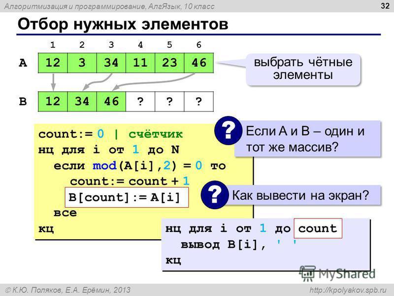 Алгоритмизация и программирование, Алг Язык, 10 класс К.Ю. Поляков, Е.А. Ерёмин, 2013 http://kpolyakov.spb.ru Отбор нужных элементов 32 123456 12334112346 A 123446??? B выбрать чётные элементы count:= 0 | счётчик нц для i от 1 до N если mod(A[i],2) =