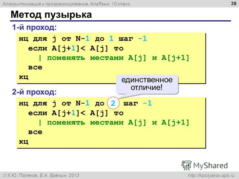Алгоритмизация и программирование, Алг Язык, 10 класс К.Ю. Поляков, Е.А. Ерёмин, 2013 http://kpolyakov.spb.ru Метод пузырька 39 1-й проход: нц для j от N-1 до 1 шаг -1 если A[j+1]< A[j] то | поменять местами A[j] и A[j+1] все кц нц для j от N-1 до 1