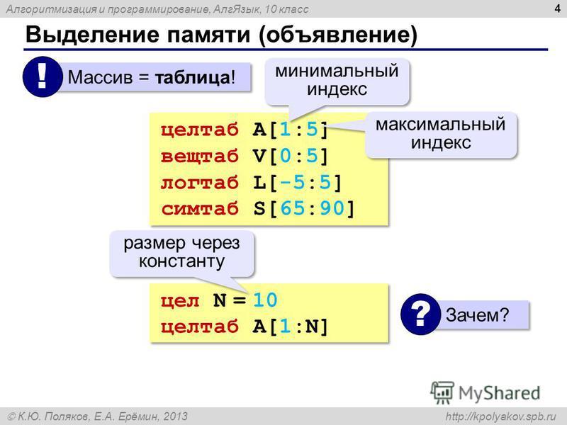 Алгоритмизация и программирование, Алг Язык, 10 класс К.Ю. Поляков, Е.А. Ерёмин, 2013 http://kpolyakov.spb.ru Выделение памяти (объявление) 4 целтаб A[1:5] вещтаб V[0:5] логтаб L[-5:5] симтаб S[65:90] целтаб A[1:5] вещтаб V[0:5] логтаб L[-5:5] симтаб