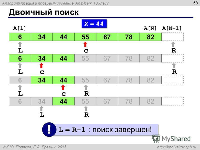 Алгоритмизация и программирование, Алг Язык, 10 класс К.Ю. Поляков, Е.А. Ерёмин, 2013 http://kpolyakov.spb.ru Двоичный поиск 58 A[1]A[N]A[N+1] 6344455677882 LRс 6344455677882 LсR X = 44 6344455677882 LсR 6344455677882 LR L = R-1 : поиск завершен! !