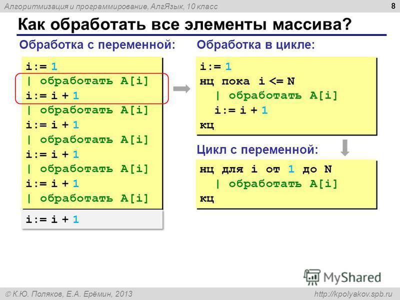 Алгоритмизация и программирование, Алг Язык, 10 класс К.Ю. Поляков, Е.А. Ерёмин, 2013 http://kpolyakov.spb.ru Как обработать все элементы массива? 8 Обработка с переменной: i:= 1 | обработать A[i] i:= i + 1 | обработать A[i] i:= i + 1 | обработать A[