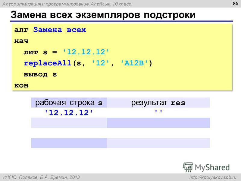 Алгоритмизация и программирование, Алг Язык, 10 класс К.Ю. Поляков, Е.А. Ерёмин, 2013 http://kpolyakov.spb.ru Замена всех экземпляров подстроки 85 рабочая строка s результат res '12.12.12''' '.12.12''A12B' '.12''A12B.A12B' '''A12B.A12B.A12B' алг Заме